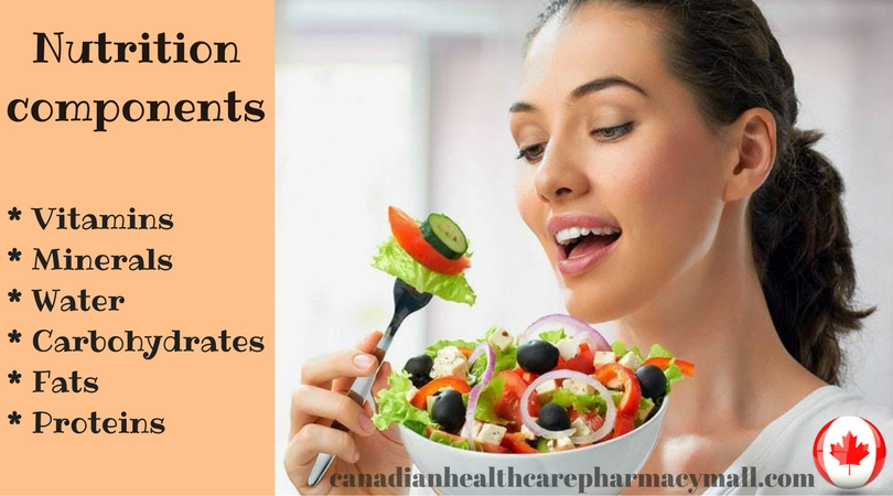 Nutrition components